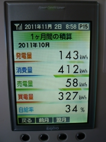 たかでん太陽光設備 H23.10データ