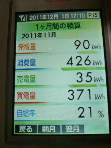 H23・11月たかでん太陽光設備データ