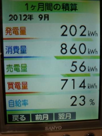 2012.9たかでん太陽光発電データ