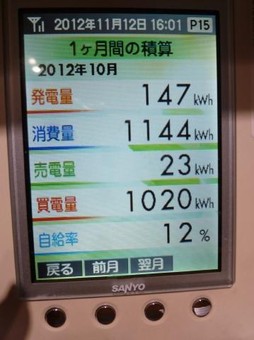 2012.10たかでん太陽光発電設備