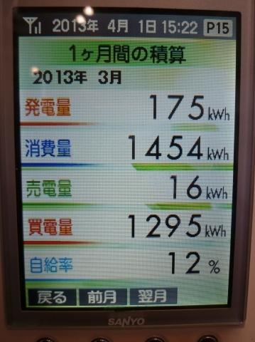 たかでん太陽光設備 H25.3データ