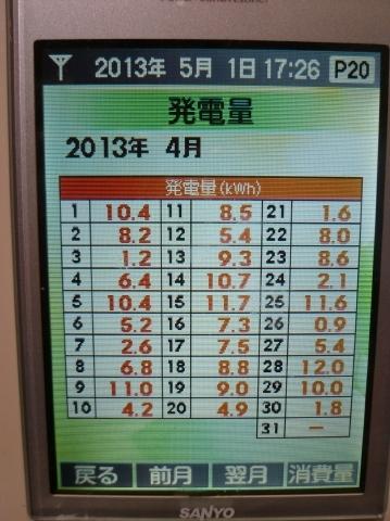 2013.4太陽光発電データ