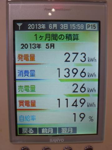 2013.5太陽光発電データ