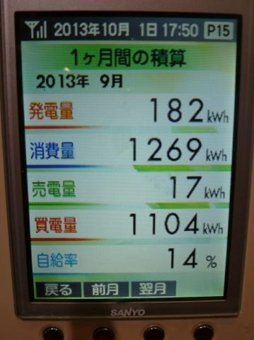 H25.9たかでん太陽光設備データ