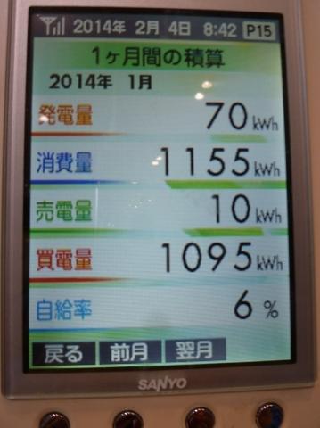 たかでん太陽光設備【H26年1月データ】