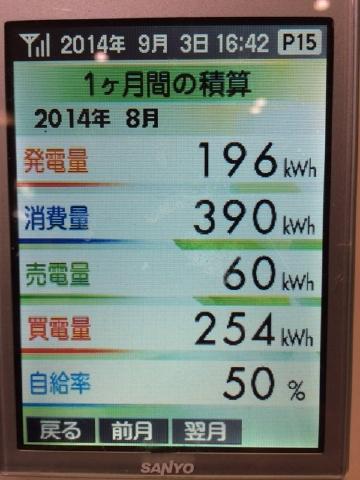 たかでん太陽光設備【H26年8月データ】