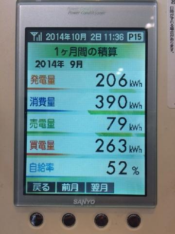 たかでん太陽光設備【H26年9月データ】