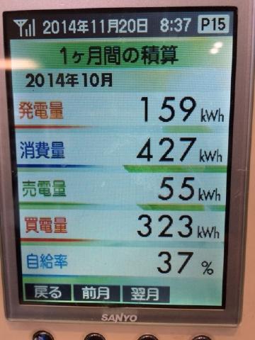 たかでん太陽光設備【H26年10月データ】