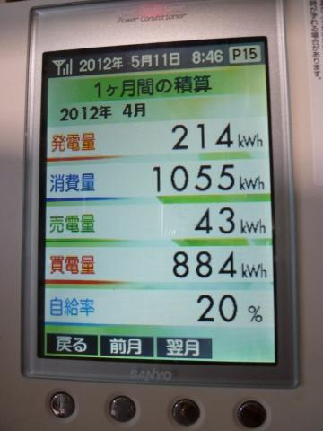 2012.4太陽光発電データ