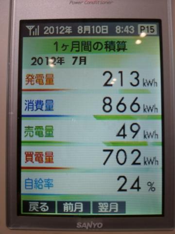 2012.7太陽光発電データ