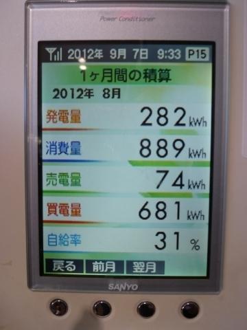 2012.8太陽光発電データ
