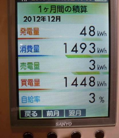 2012.12太陽光発電データ