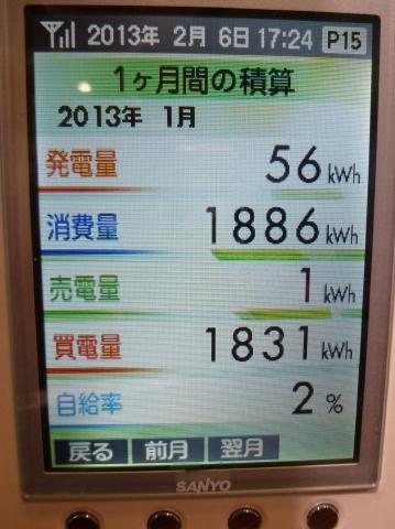 H25.1たかでん太陽光設備データ