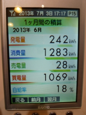 2013.6太陽光発電データ