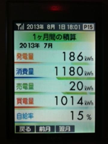 2013.7太陽光発電データ