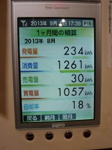 H25.8たかでん太陽光設備データ