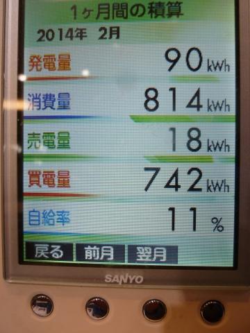 たかでん太陽光設備【H26年2月データ】