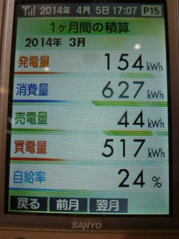 たかでん太陽光設備【H26年4月データ】
