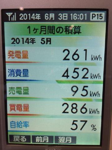 たかでん太陽光設備 H26.5