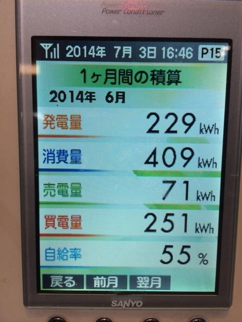 たかでん太陽光設備H26.6
